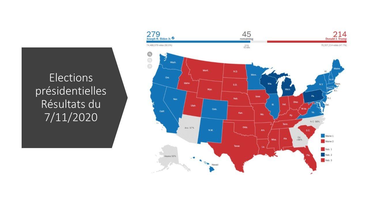 Il était une fois… les élections présidentielles américaines
